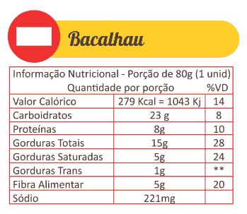 Sabores Da Empada Tabela Nutricional Bacalhau