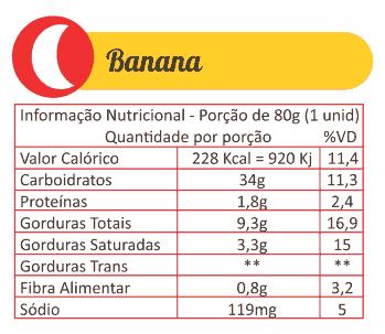 Sabores Da Empada Tabela Nutricional Banana