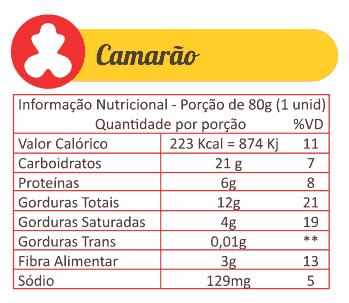 Sabores Da Empada Tabela Nutricional Camarao