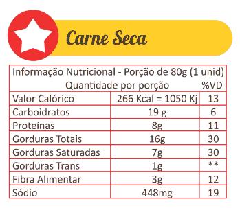 Sabores Da Empada Tabela Nutricional Carne Seca