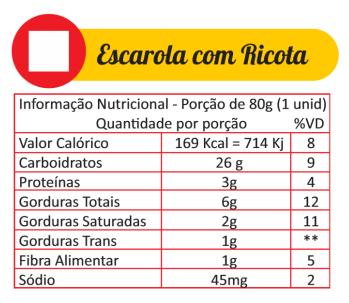 Sabores Da Empada Tabela Nutricional Escarola Com Ricota