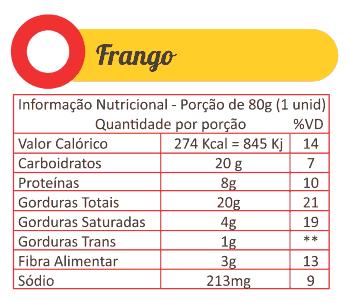Sabores Da Empada Tabela Nutricional Frango