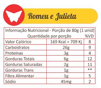 Sabores Da Empada Tabela Nutricional Romeu Julieta